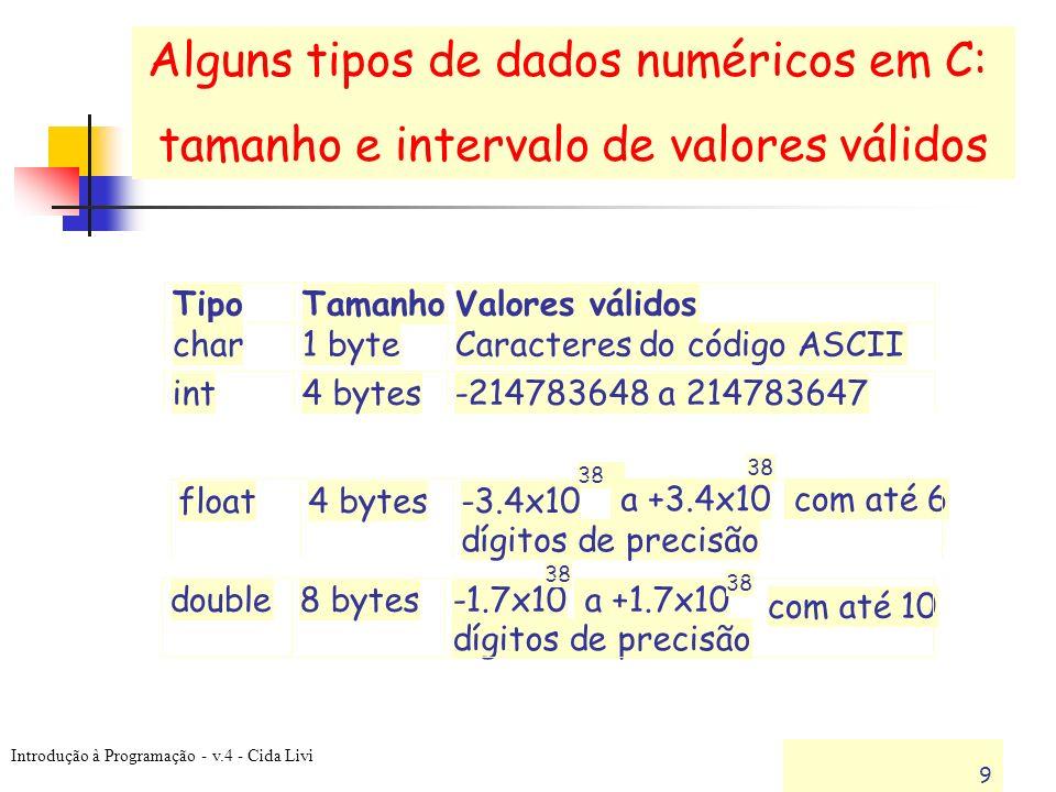 Alguns tipos de dados numéricos em C: