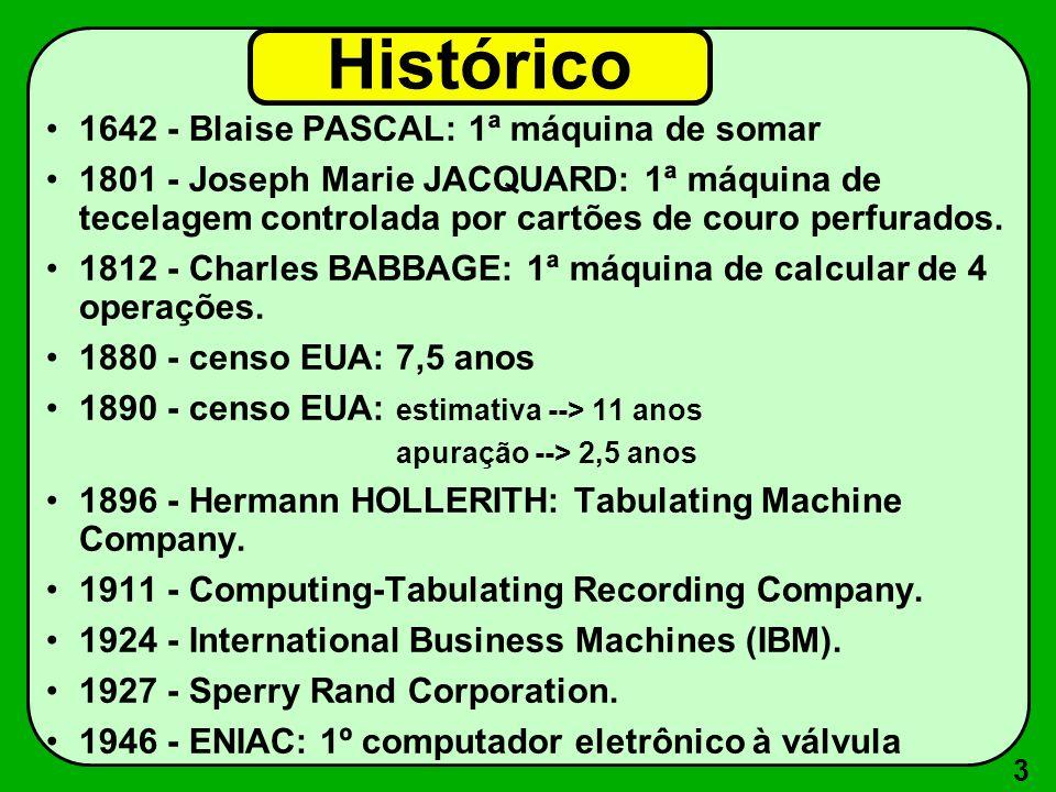 Histórico 1642 - Blaise PASCAL: 1ª máquina de somar