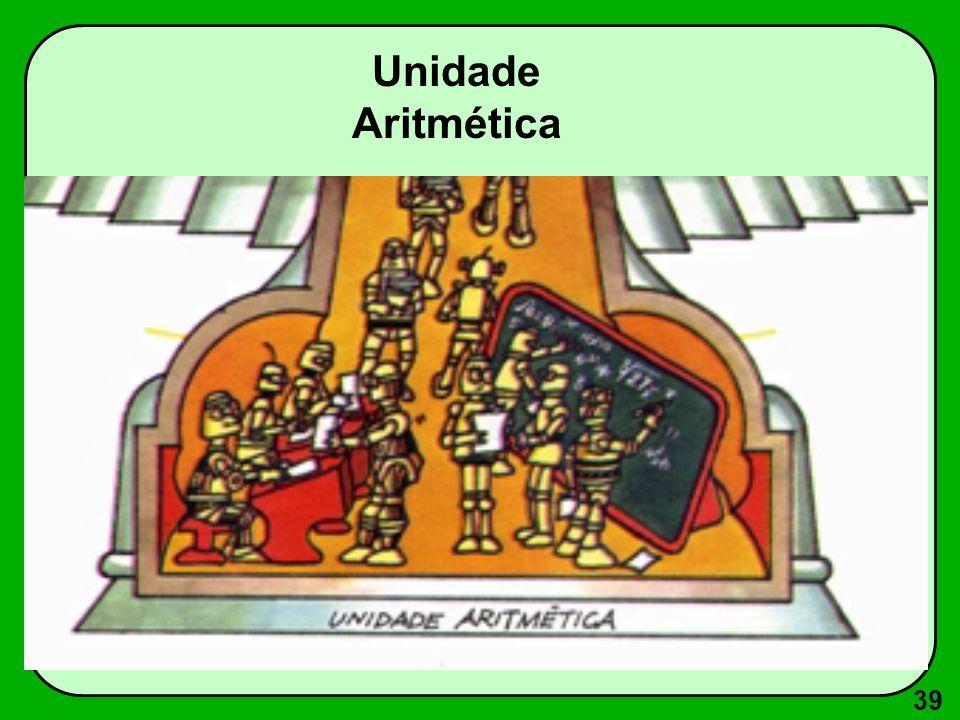 Unidade Aritmética