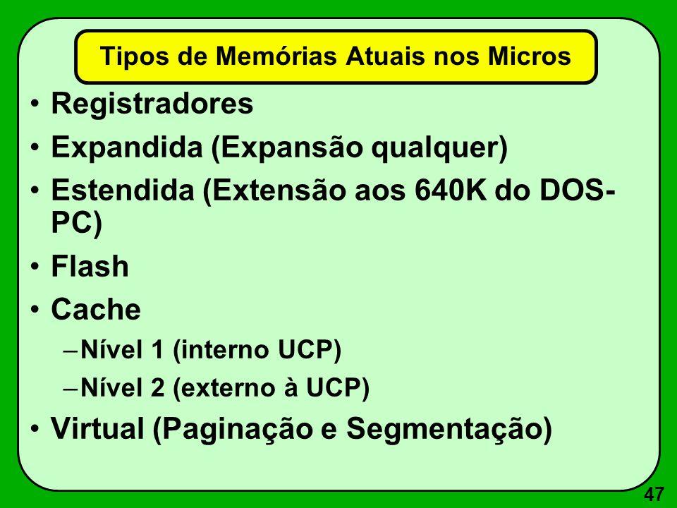 Tipos de Memórias Atuais nos Micros