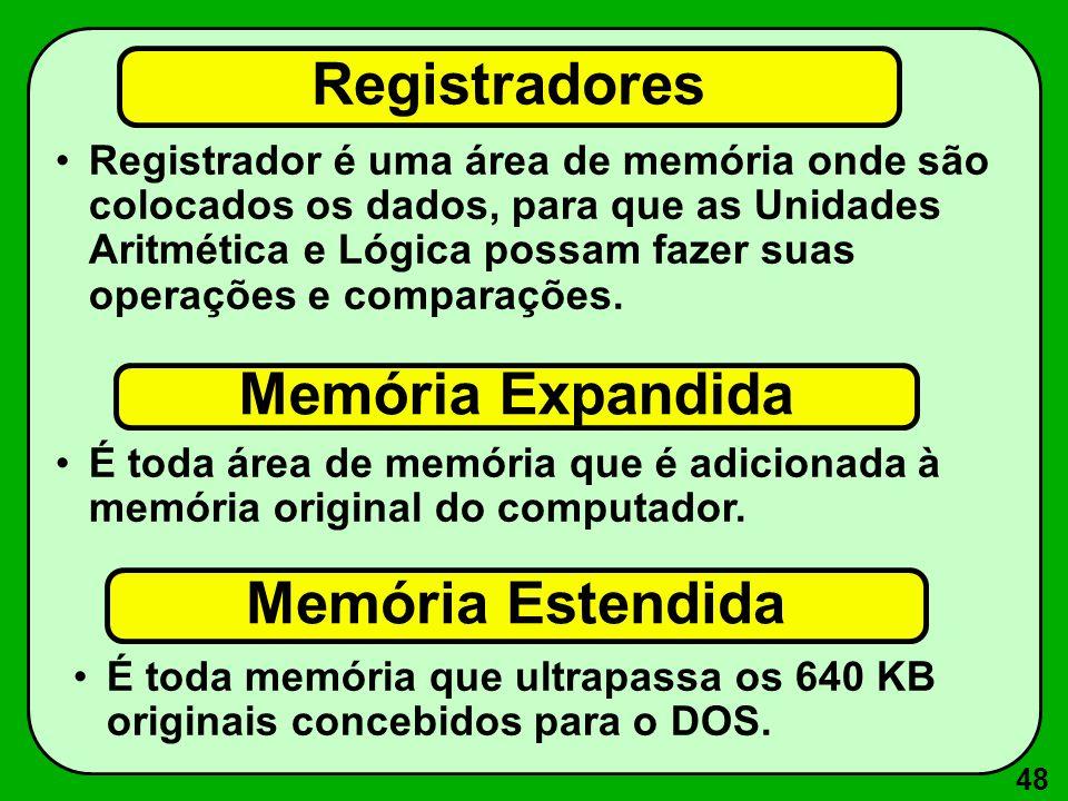 Registradores Memória Expandida Memória Estendida