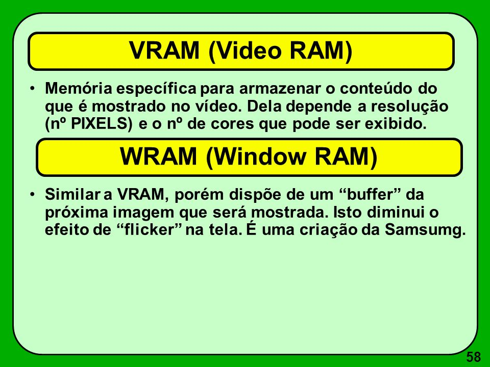 VRAM (Video RAM) WRAM (Window RAM)