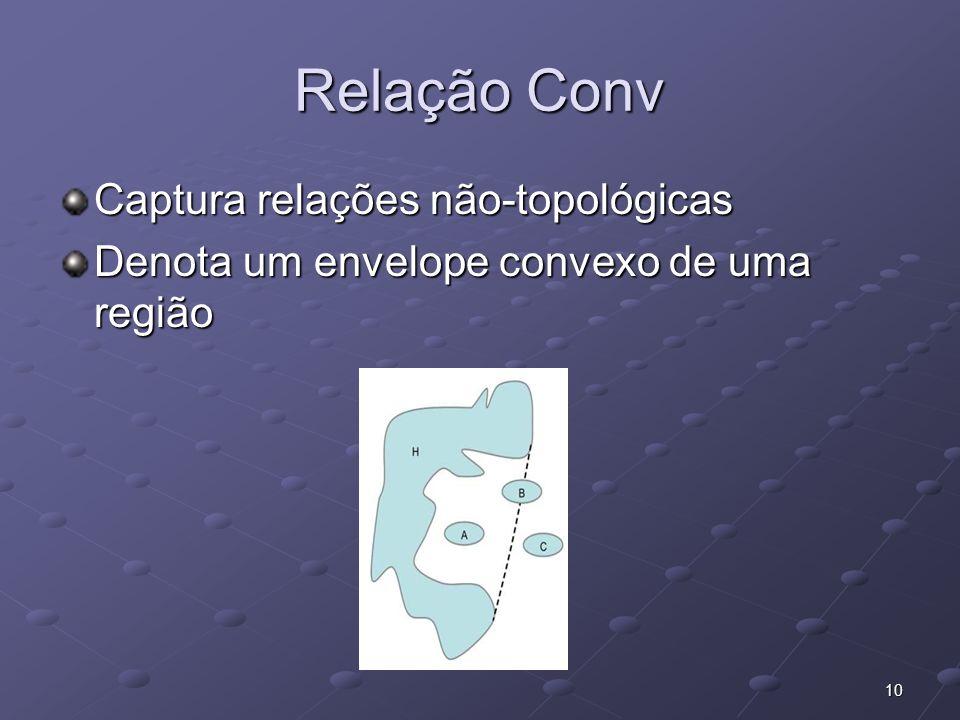 Relação Conv Captura relações não-topológicas