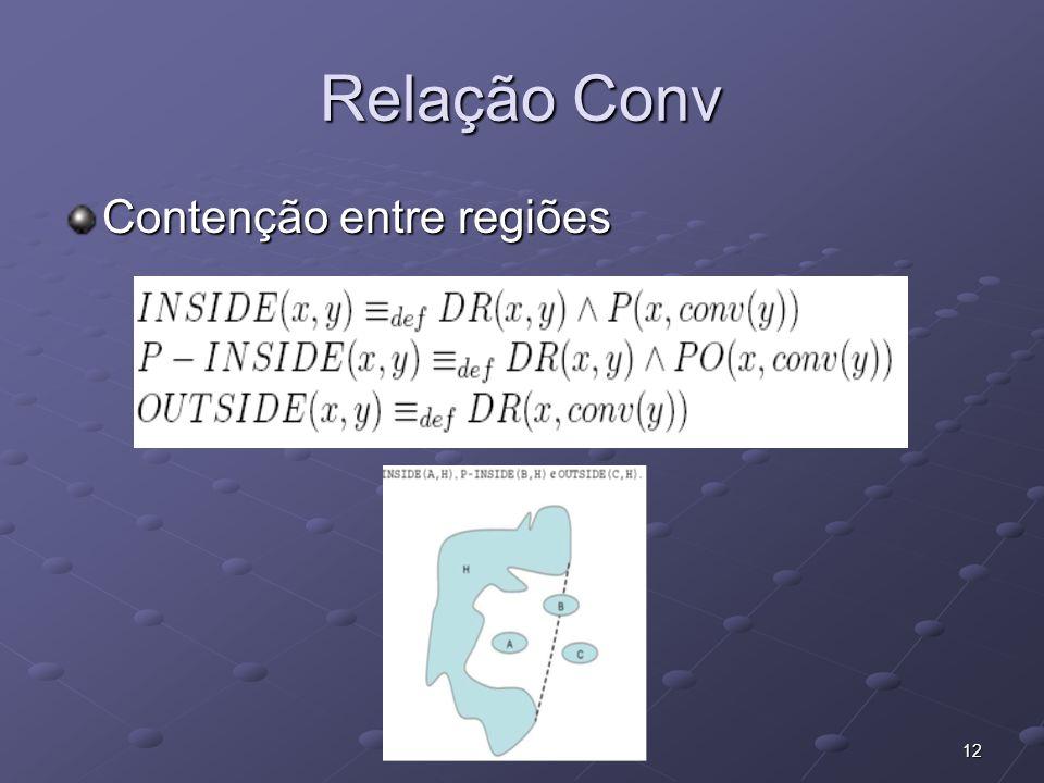 Relação Conv Contenção entre regiões
