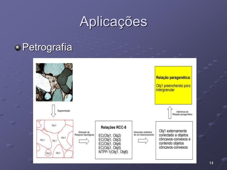 Aplicações Petrografia