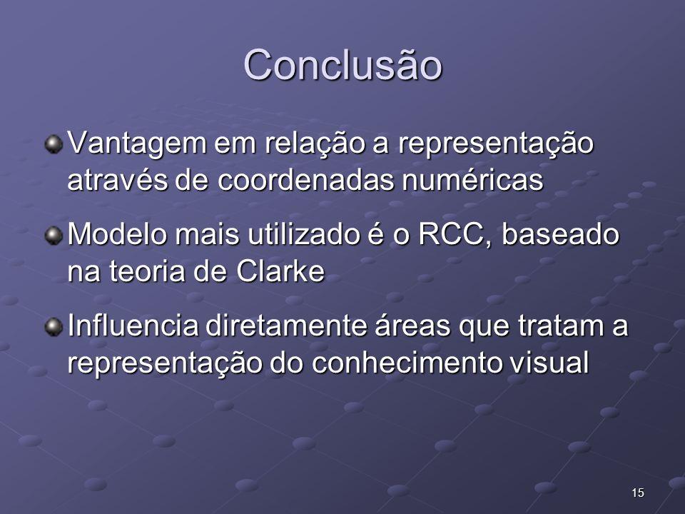 Conclusão Vantagem em relação a representação através de coordenadas numéricas. Modelo mais utilizado é o RCC, baseado na teoria de Clarke.
