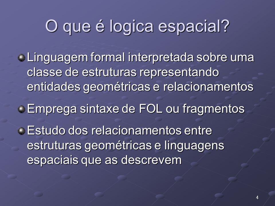 O que é logica espacial Linguagem formal interpretada sobre uma classe de estruturas representando entidades geométricas e relacionamentos.
