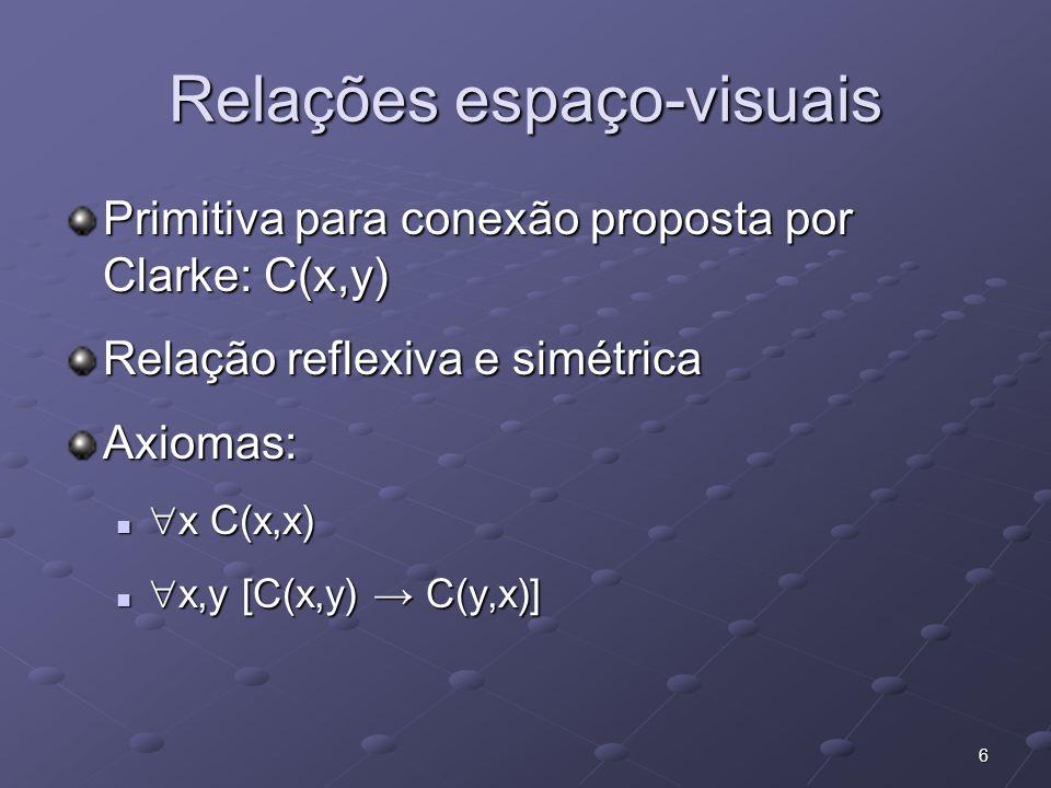Relações espaço-visuais