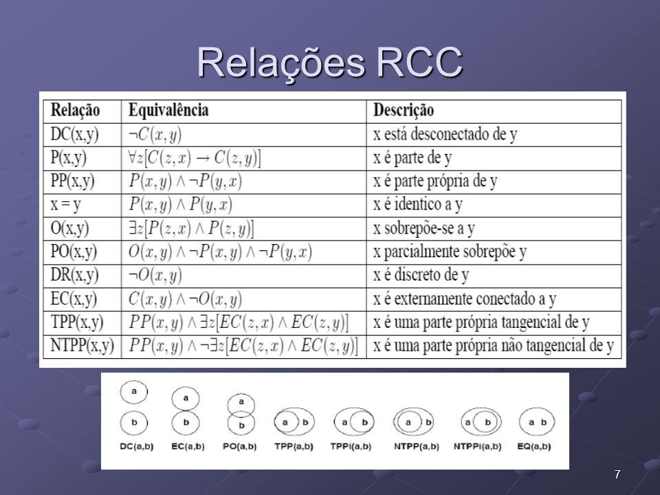 Relações RCC