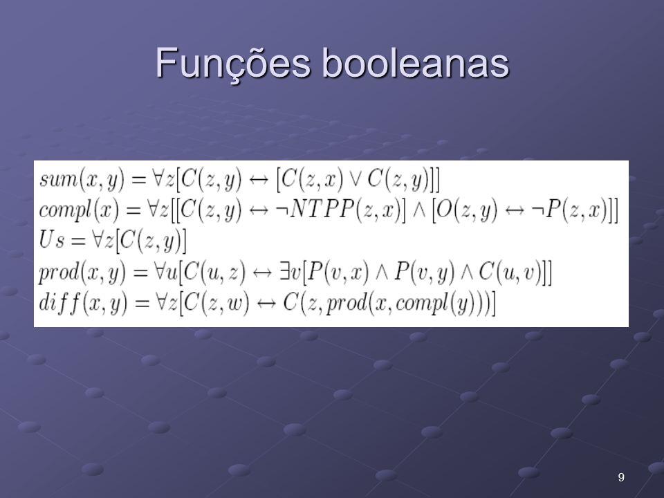 Funções booleanas
