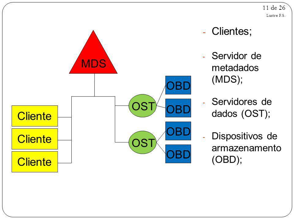 MDS OBD OST OBD Cliente OBD Cliente OST OBD Cliente Clientes;