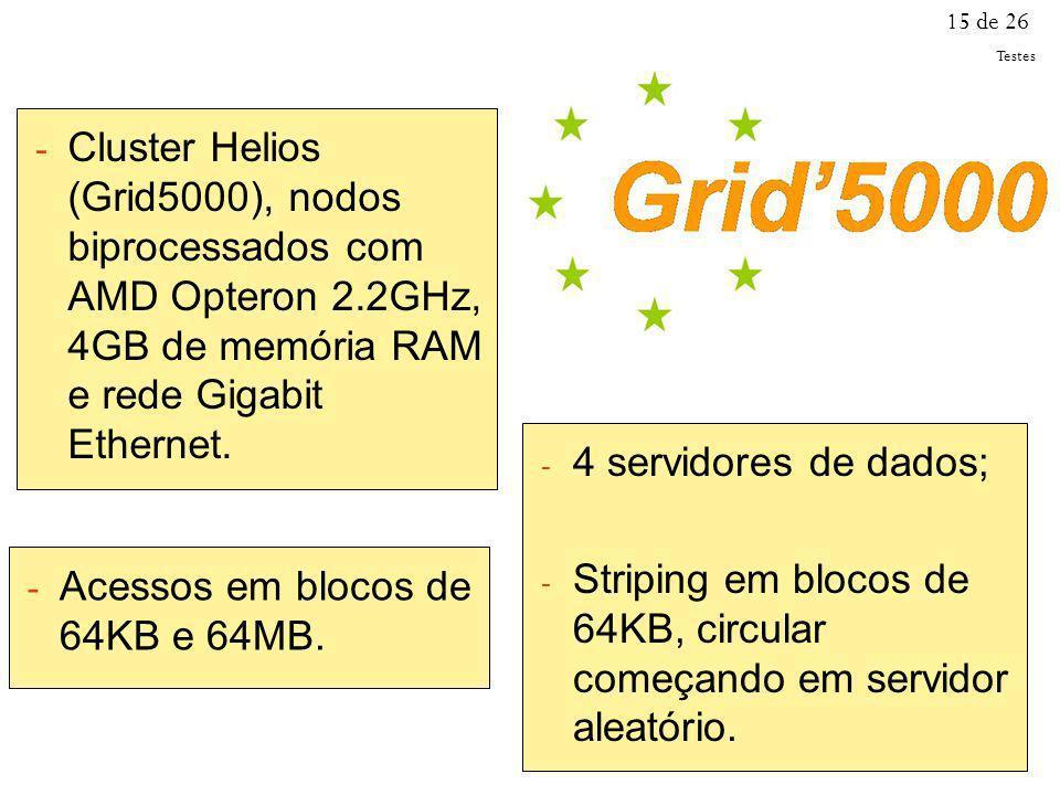 Striping em blocos de 64KB, circular começando em servidor aleatório.