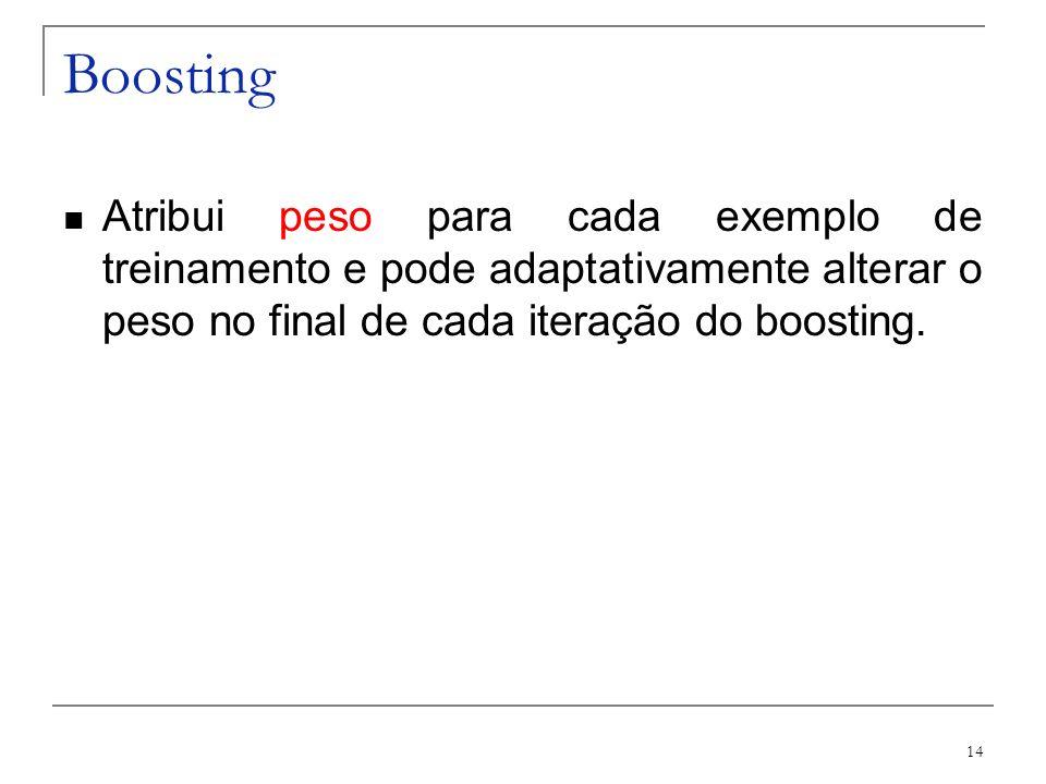 BoostingAtribui peso para cada exemplo de treinamento e pode adaptativamente alterar o peso no final de cada iteração do boosting.