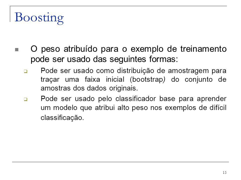 BoostingO peso atribuído para o exemplo de treinamento pode ser usado das seguintes formas: