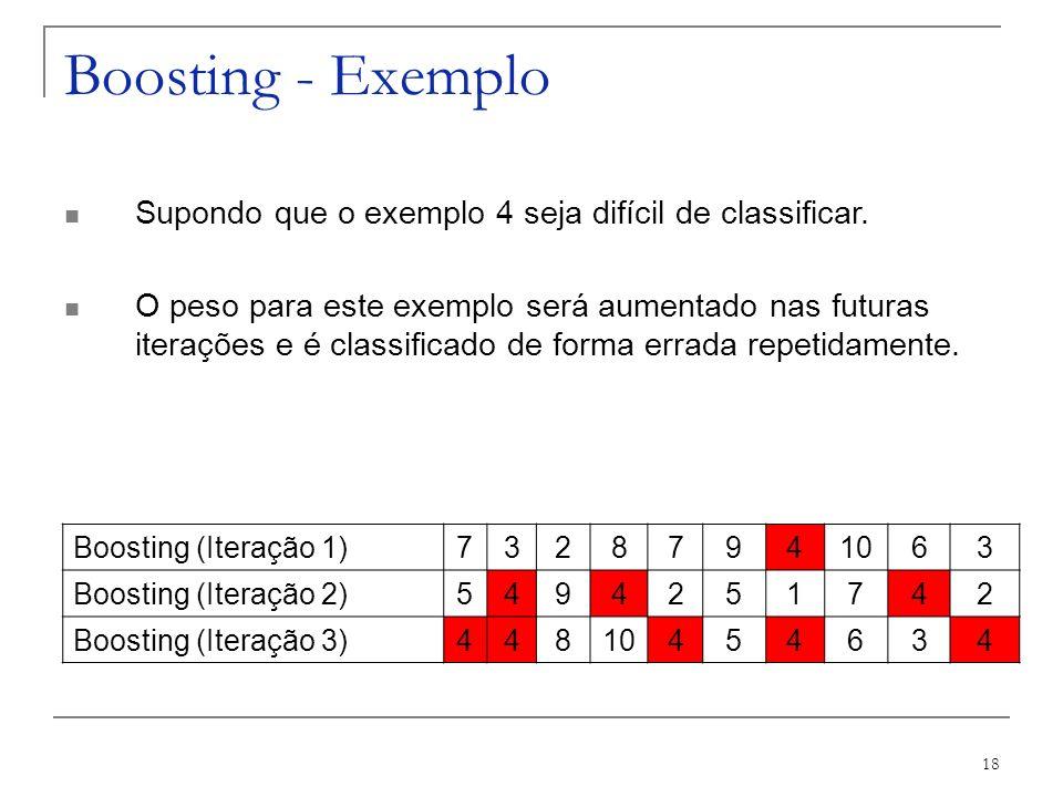 Boosting - Exemplo Supondo que o exemplo 4 seja difícil de classificar.