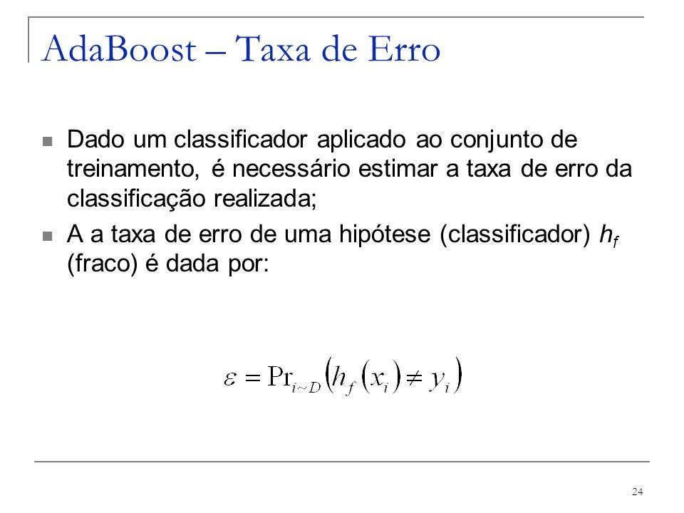 AdaBoost – Taxa de Erro Dado um classificador aplicado ao conjunto de treinamento, é necessário estimar a taxa de erro da classificação realizada;