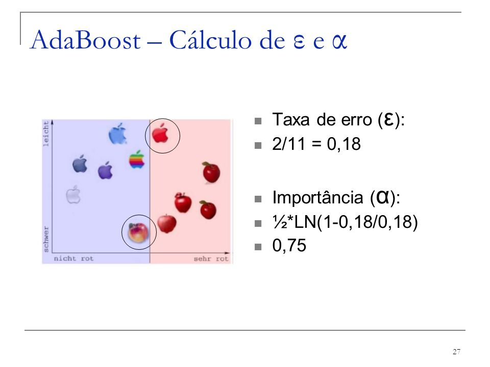AdaBoost – Cálculo de ε e α