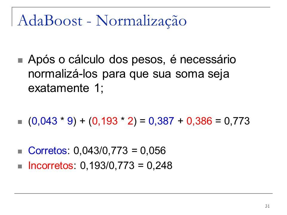 AdaBoost - Normalização