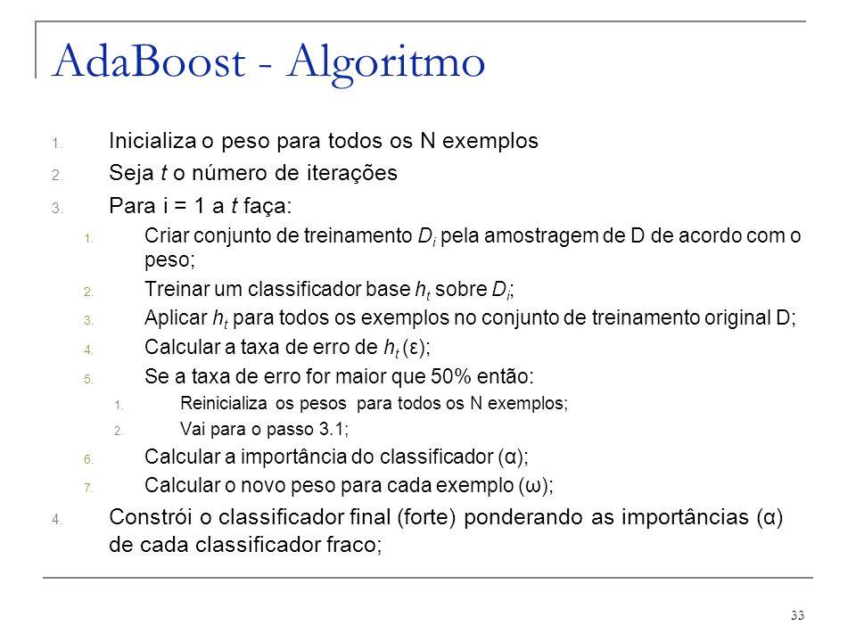 AdaBoost - Algoritmo Inicializa o peso para todos os N exemplos