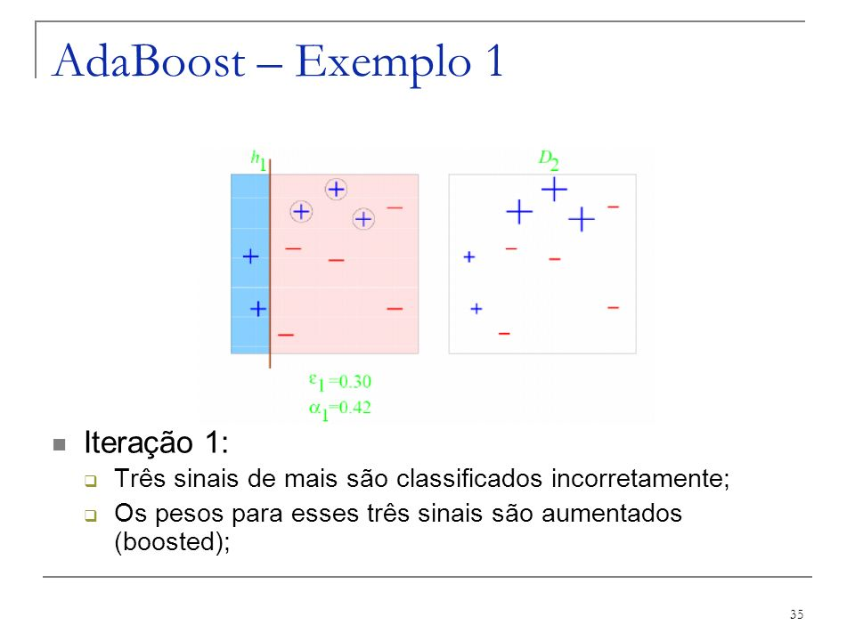 AdaBoost – Exemplo 1 Iteração 1: