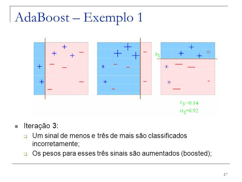 AdaBoost – Exemplo 1 Iteração 3: