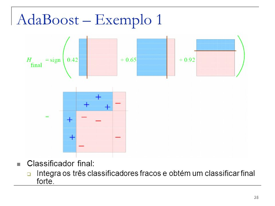 AdaBoost – Exemplo 1 Classificador final: