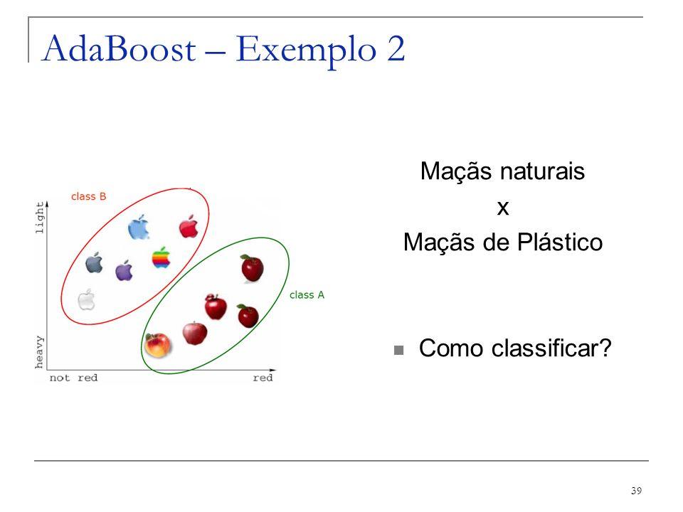 AdaBoost – Exemplo 2 Maçãs naturais x Maçãs de Plástico