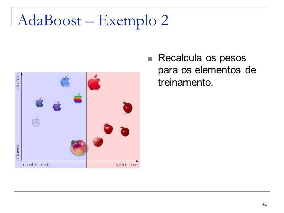 AdaBoost – Exemplo 2 Recalcula os pesos para os elementos de treinamento.