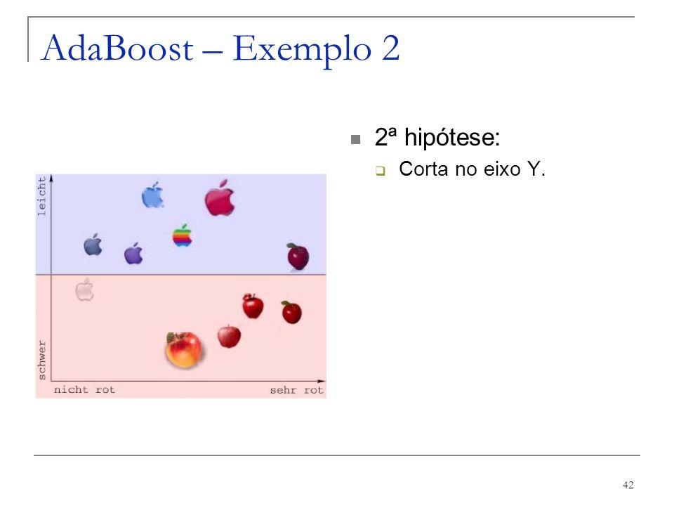 AdaBoost – Exemplo 2 2ª hipótese: Corta no eixo Y.