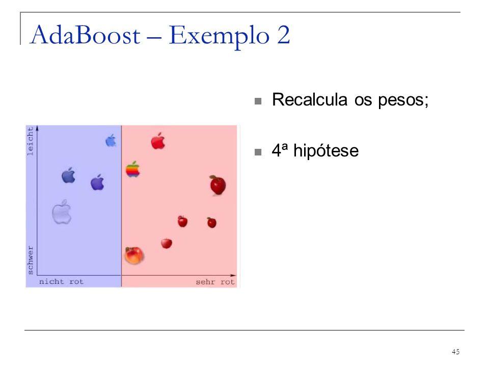 AdaBoost – Exemplo 2 Recalcula os pesos; 4ª hipótese