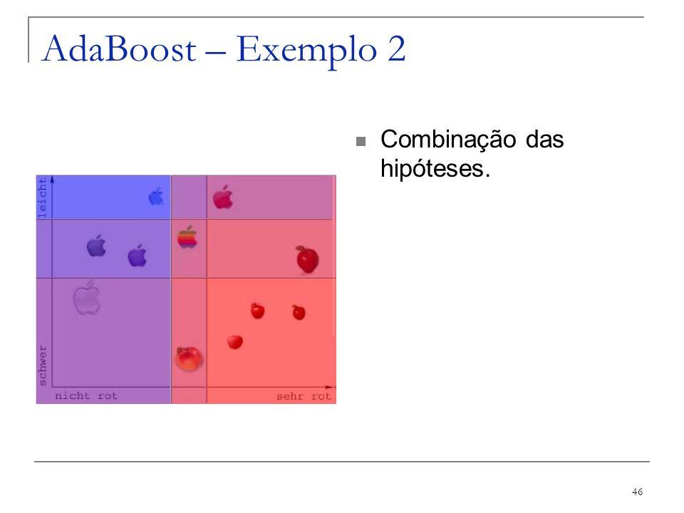 AdaBoost – Exemplo 2 Combinação das hipóteses.