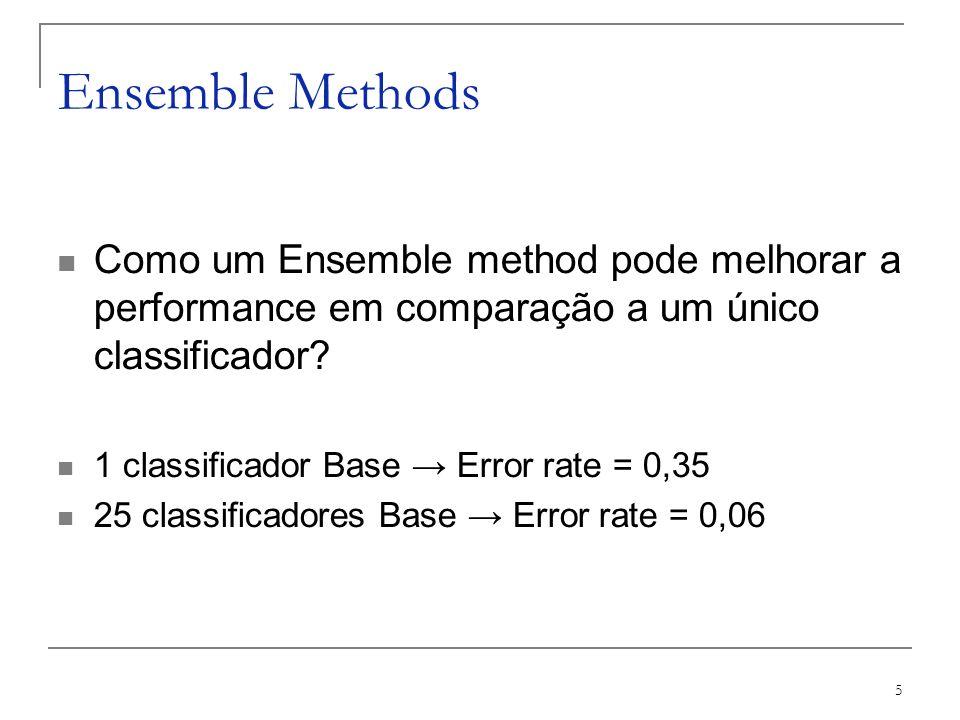 Ensemble Methods Como um Ensemble method pode melhorar a performance em comparação a um único classificador