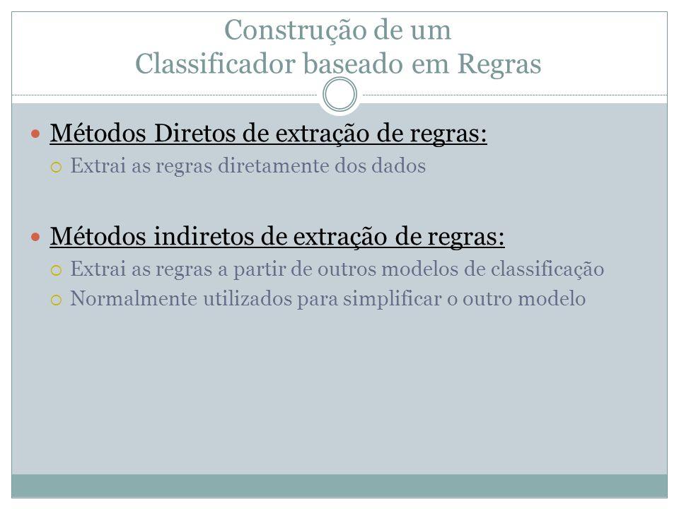 Construção de um Classificador baseado em Regras