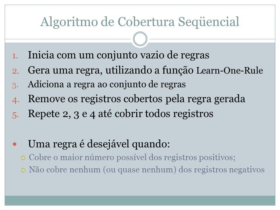 Algoritmo de Cobertura Seqüencial