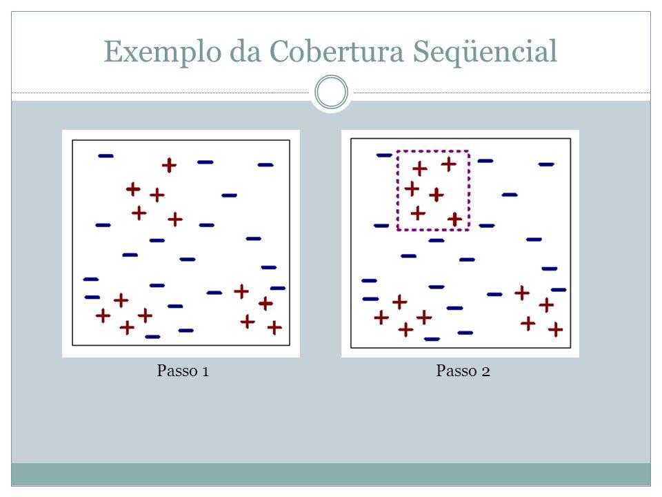 Exemplo da Cobertura Seqüencial