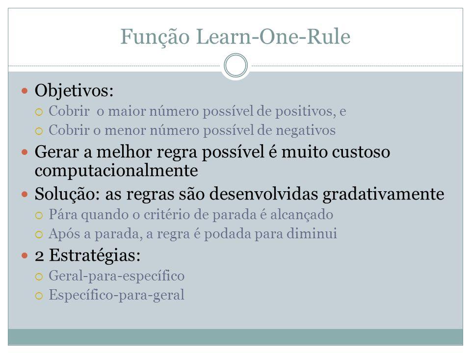 Função Learn-One-Rule