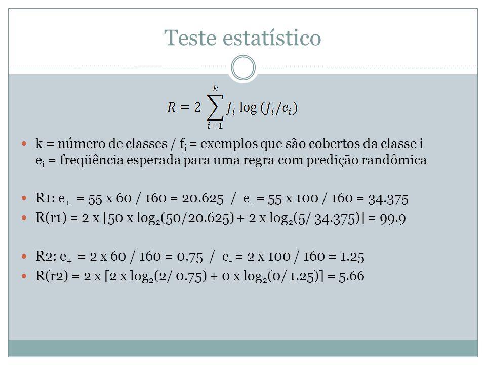 Teste estatístico