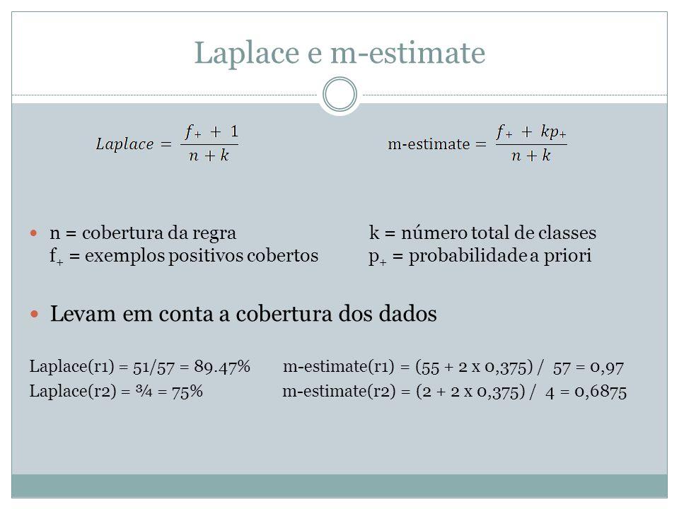 Laplace e m-estimate Levam em conta a cobertura dos dados