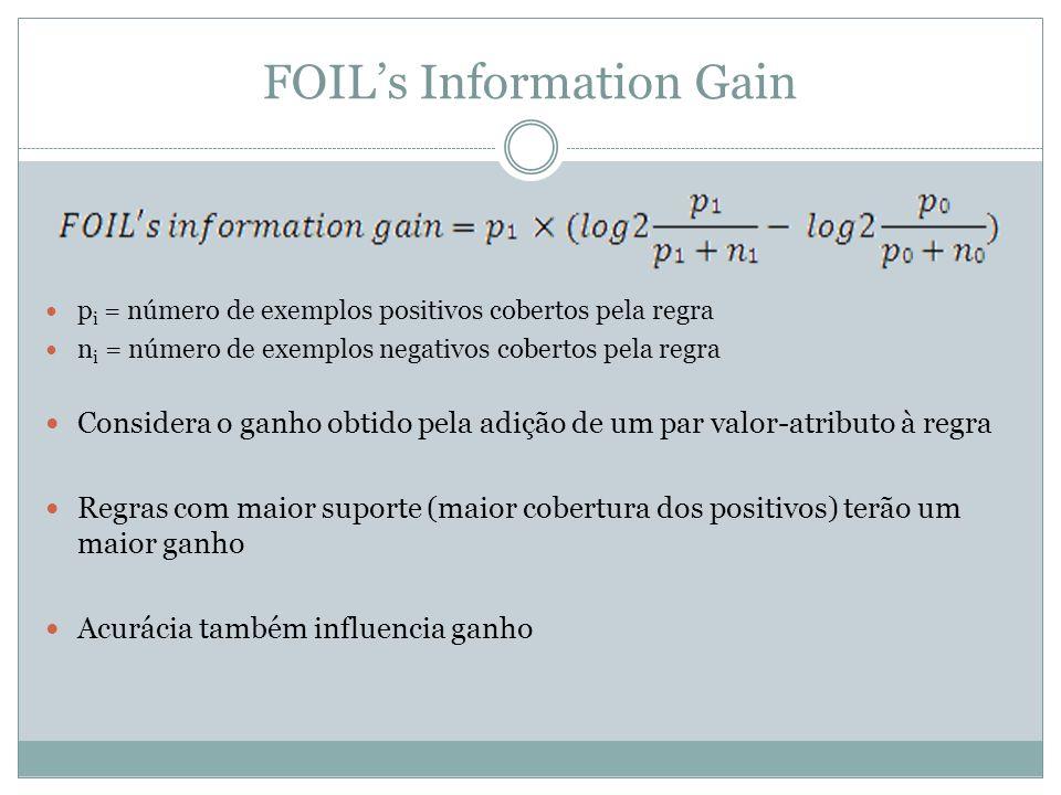 FOIL's Information Gain