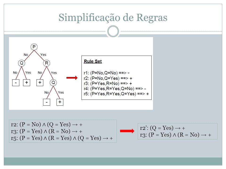 Simplificação de Regras