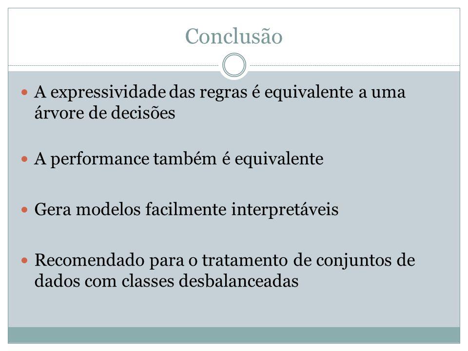 Conclusão A expressividade das regras é equivalente a uma árvore de decisões. A performance também é equivalente.