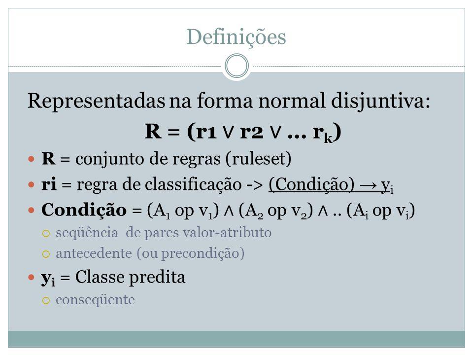 Definições Representadas na forma normal disjuntiva: