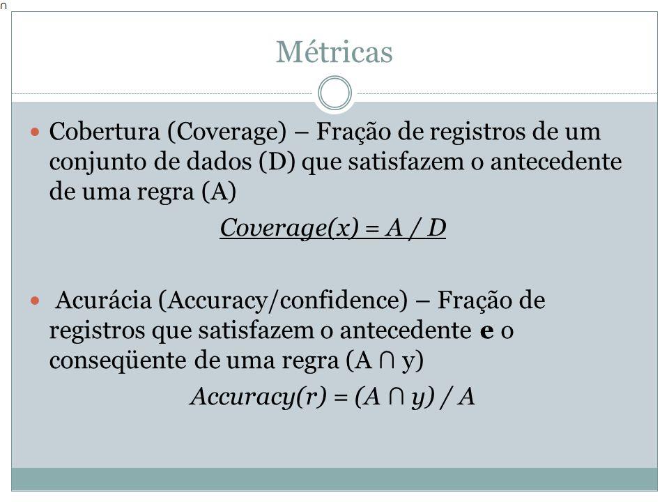 Métricas Cobertura (Coverage) – Fração de registros de um conjunto de dados (D) que satisfazem o antecedente de uma regra (A)