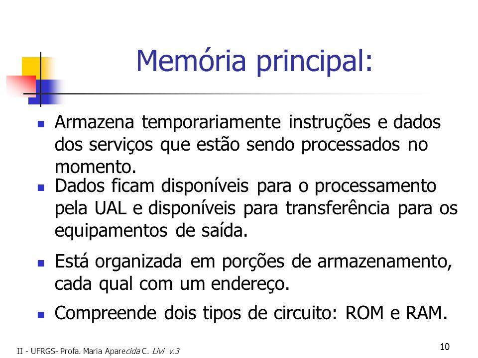 Memória principal: Armazena temporariamente instruções e dados dos serviços que estão sendo processados no momento.