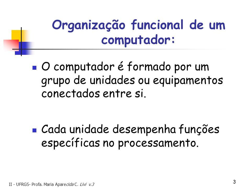 Organização funcional de um computador: