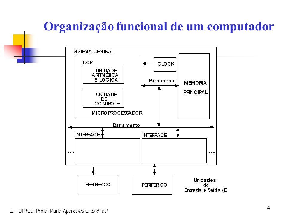 Organização funcional de um computador