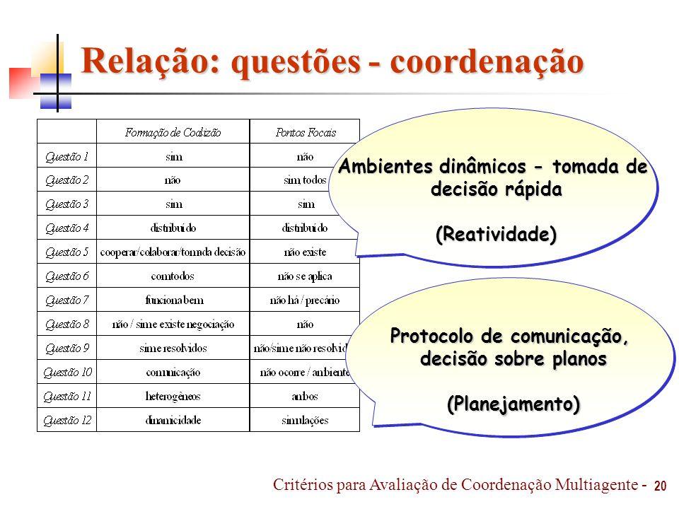 Ambientes dinâmicos - tomada de Protocolo de comunicação,