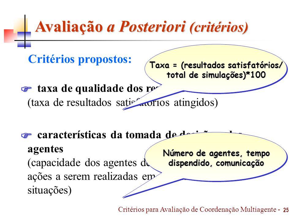 Avaliação a Posteriori (critérios)