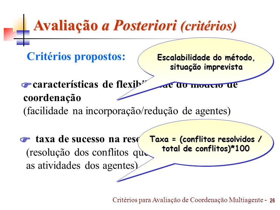 Escalabilidade do método, Taxa = (conflitos resolvidos /