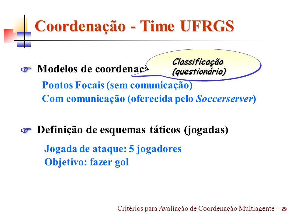 Coordenação - Time UFRGS